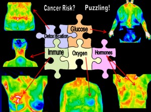 Cancer Thermogram